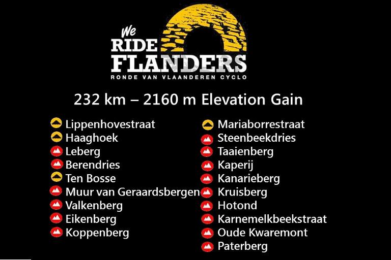 Ronde Van Vlaanderen - 232km